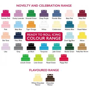 Sugarpaste, Modelling & Flowerpaste